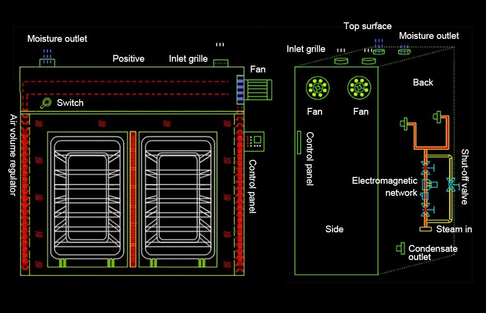 Промышленная машина для сушки травы дизайн