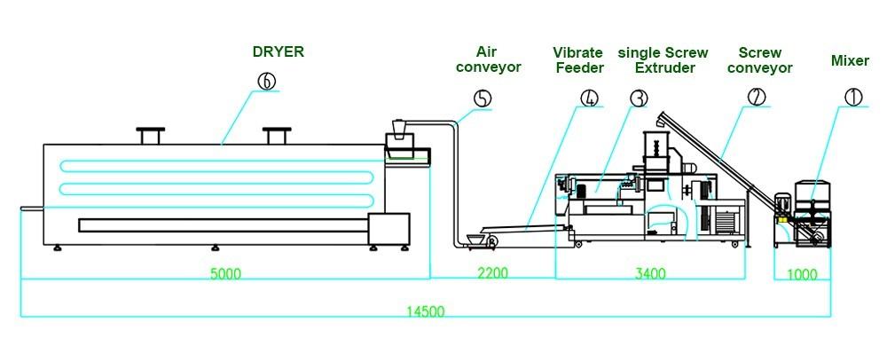 Промышленная автоматическая установка для производства макаронных макарон