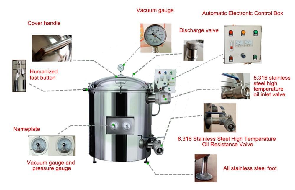 Промышленная машина глубокой фритюрницы Процесс фильтрации масла во фритюре